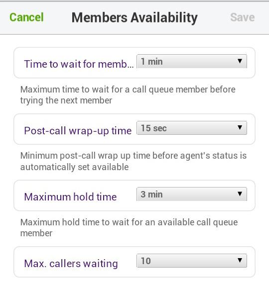 Call Queue Wait Times