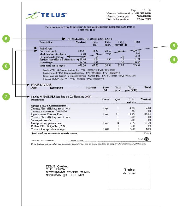 Explication de votre facture