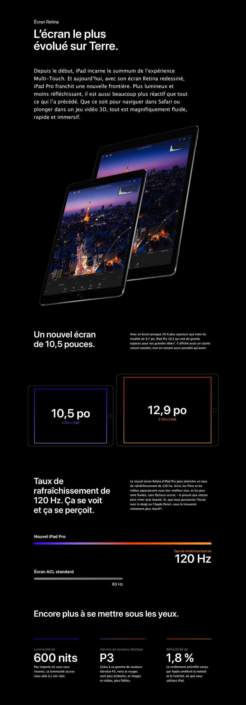 iPad Pro 12.9-inch. iPad Pro 9.7-inch