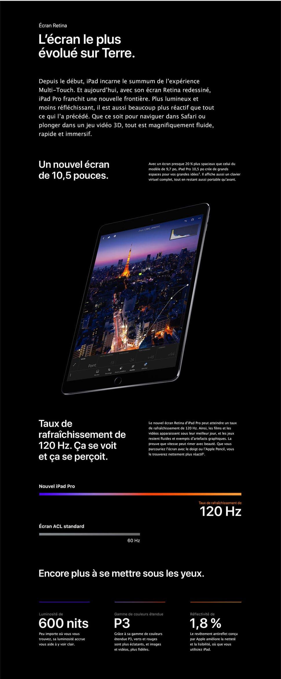 iPad Pro (10.5 inch)